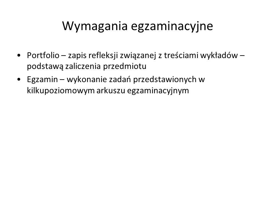 Literatura Czerepaniak-Walczak (1997) Aspekty i źródła profesjonalnej refleksji nauczyciela, Toruń: Edytor.