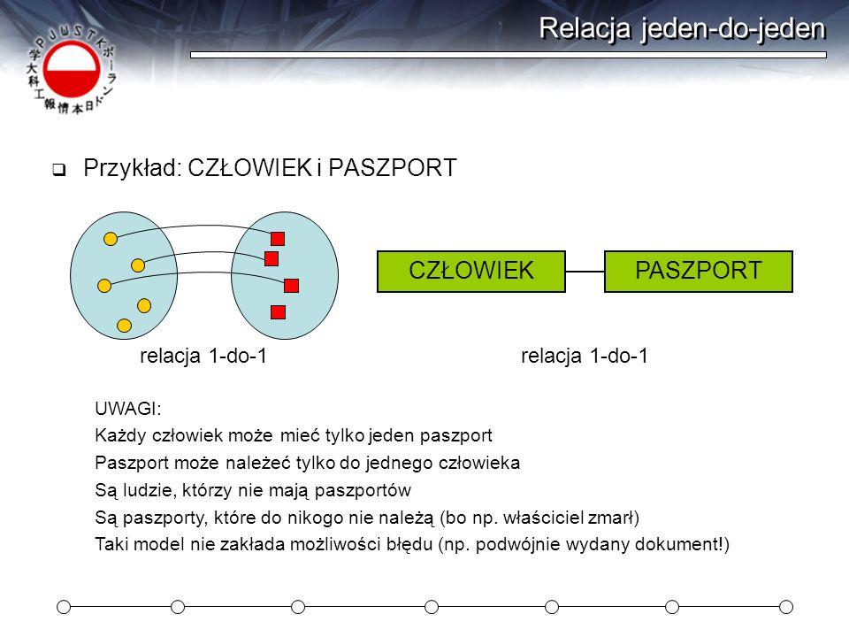 Relacja jeden-do-jeden Przykład: CZŁOWIEK i PASZPORT relacja 1-do-1 CZŁOWIEKPASZPORT relacja 1-do-1 UWAGI: Każdy człowiek może mieć tylko jeden paszpo