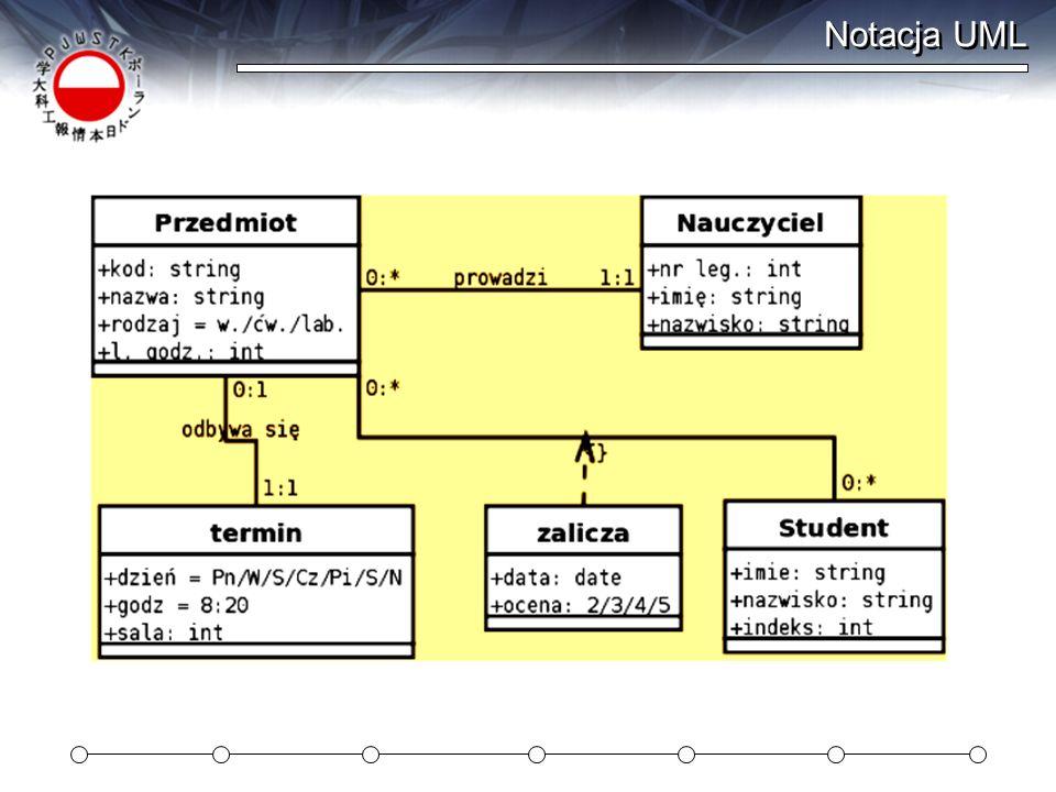 Notacja UML