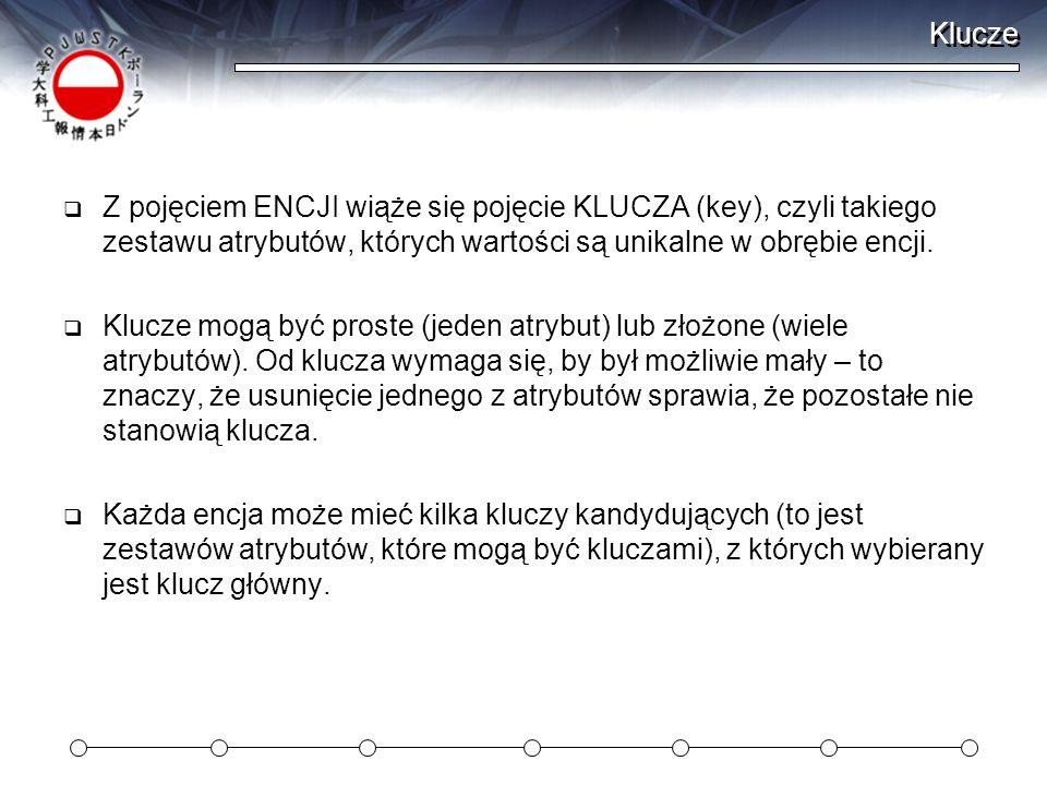 Klucze Z pojęciem ENCJI wiąże się pojęcie KLUCZA (key), czyli takiego zestawu atrybutów, których wartości są unikalne w obrębie encji. Klucze mogą być