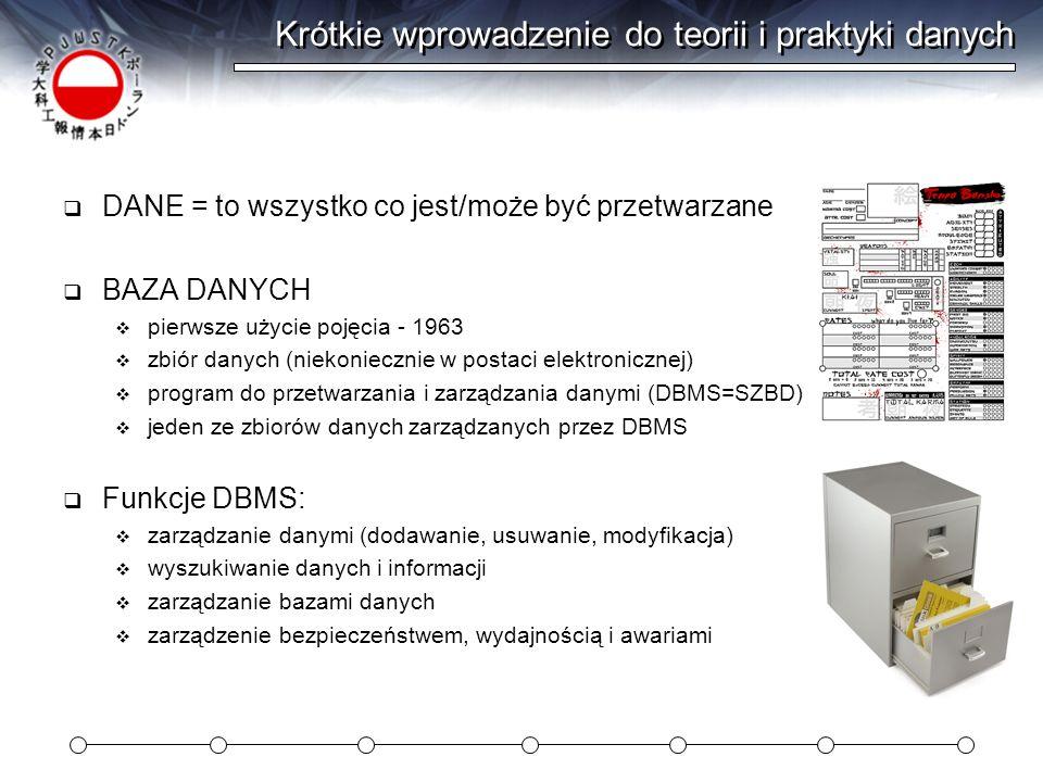 Krótkie wprowadzenie do teorii i praktyki danych DANE = to wszystko co jest/może być przetwarzane BAZA DANYCH pierwsze użycie pojęcia - 1963 zbiór dan