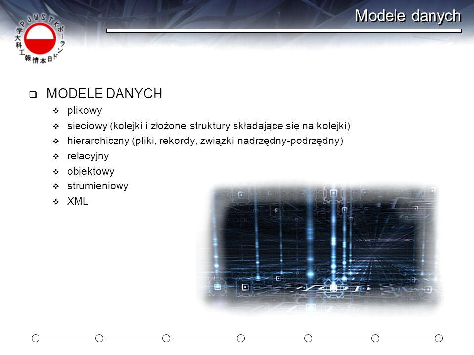 Modele danych MODELE DANYCH plikowy sieciowy (kolejki i złożone struktury składające się na kolejki) hierarchiczny (pliki, rekordy, związki nadrzędny-
