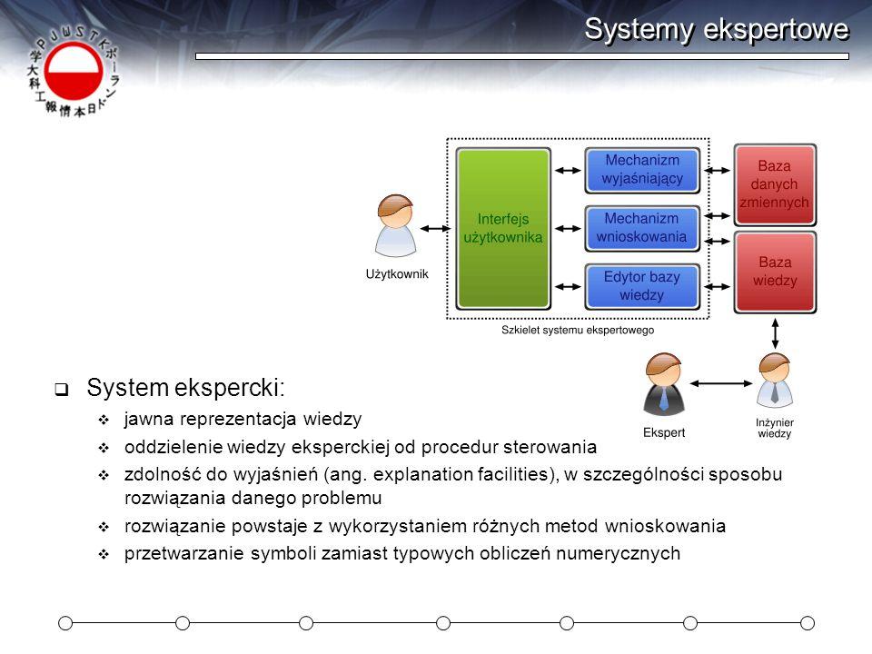 Systemy ekspertowe System ekspercki: jawna reprezentacja wiedzy oddzielenie wiedzy eksperckiej od procedur sterowania zdolność do wyjaśnień (ang. expl