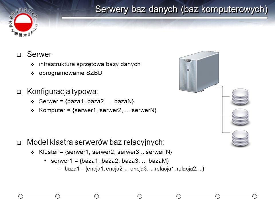 Serwery baz danych (baz komputerowych) Serwer infrastruktura sprzętowa bazy danych oprogramowanie SZBD Konfiguracja typowa: Serwer = {baza1, baza2,...