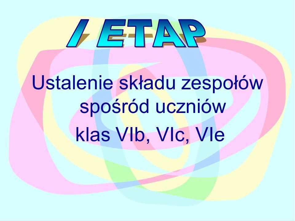 Ustalenie składu zespołów spośród uczniów klas VIb, VIc, VIe