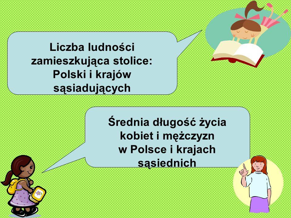 Najwyższe szczyty górskie w Polsce i krajach sąsiednich Najdłuższe rzeki: Polski i jej sąsiadów