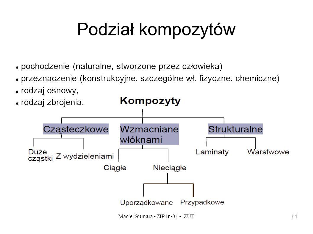 Maciej Sumara - ZIP1n-31 - ZUT14 Podział kompozytów pochodzenie (naturalne, stworzone przez człowieka) przeznaczenie (konstrukcyjne, szczególne wł. fi