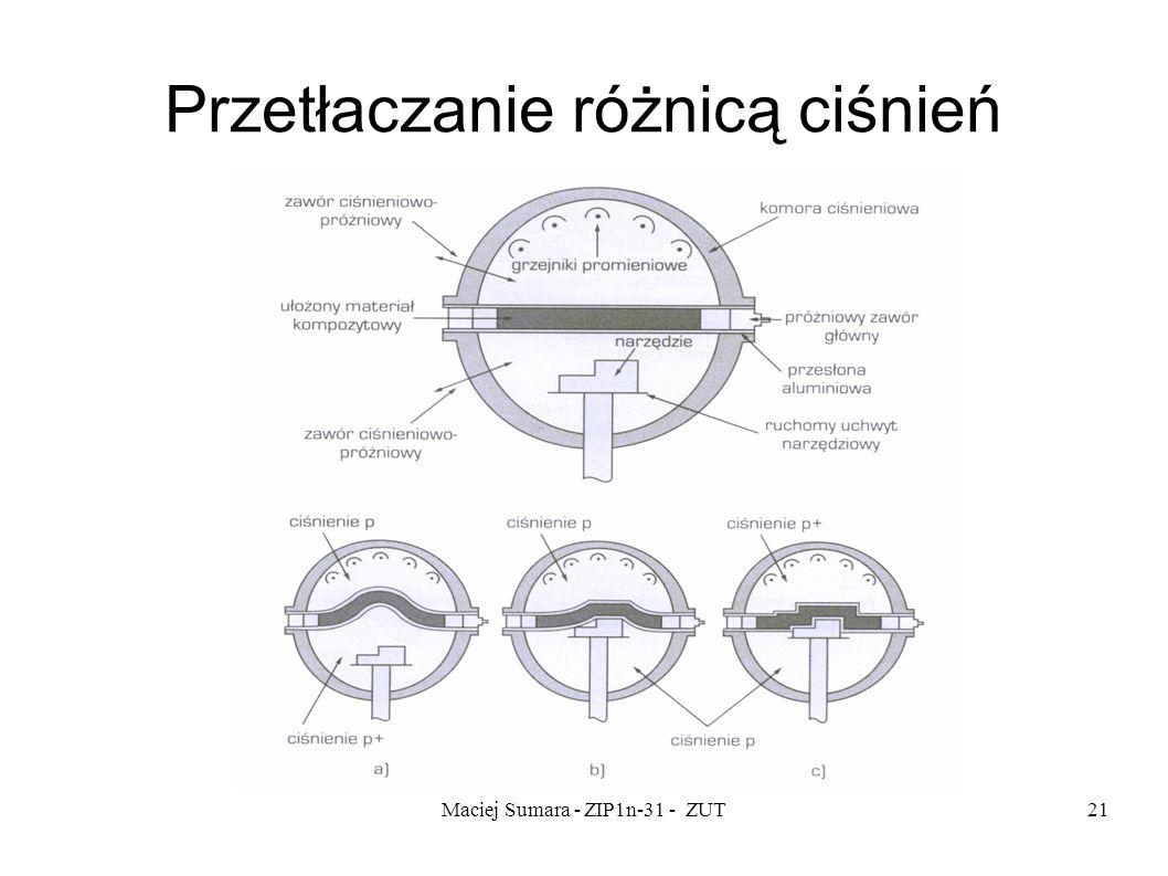 Maciej Sumara - ZIP1n-31 - ZUT21 Przetłaczanie różnicą ciśnień