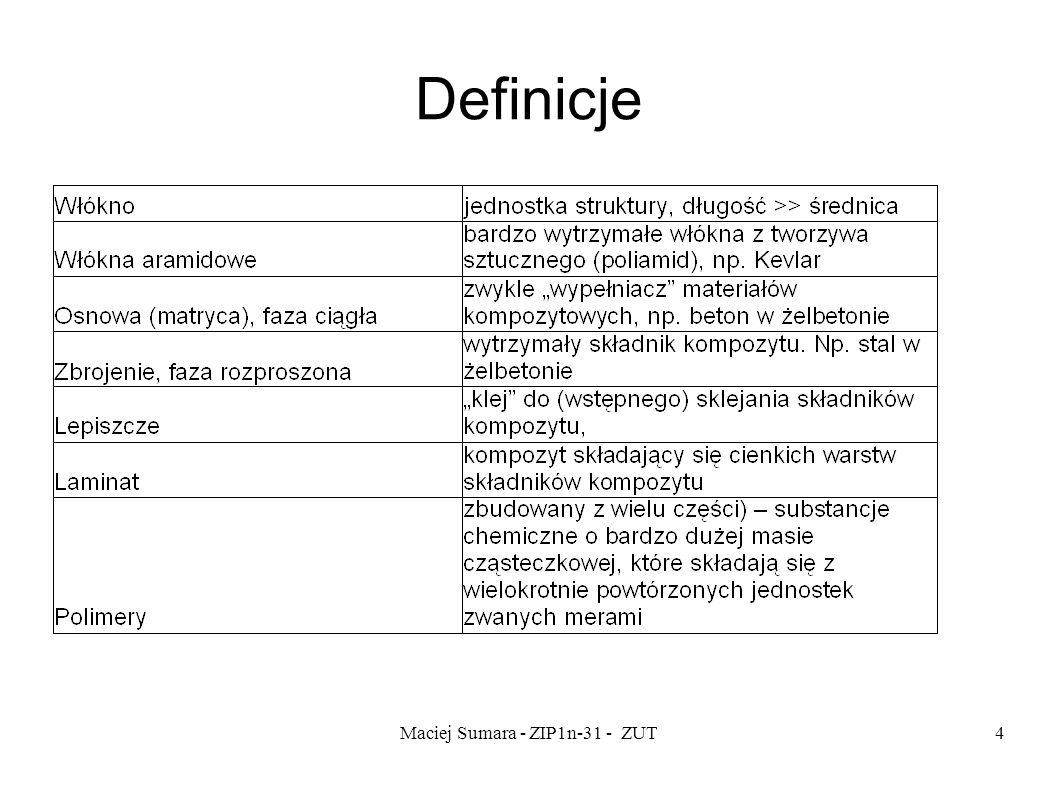 Maciej Sumara - ZIP1n-31 - ZUT4 Definicje