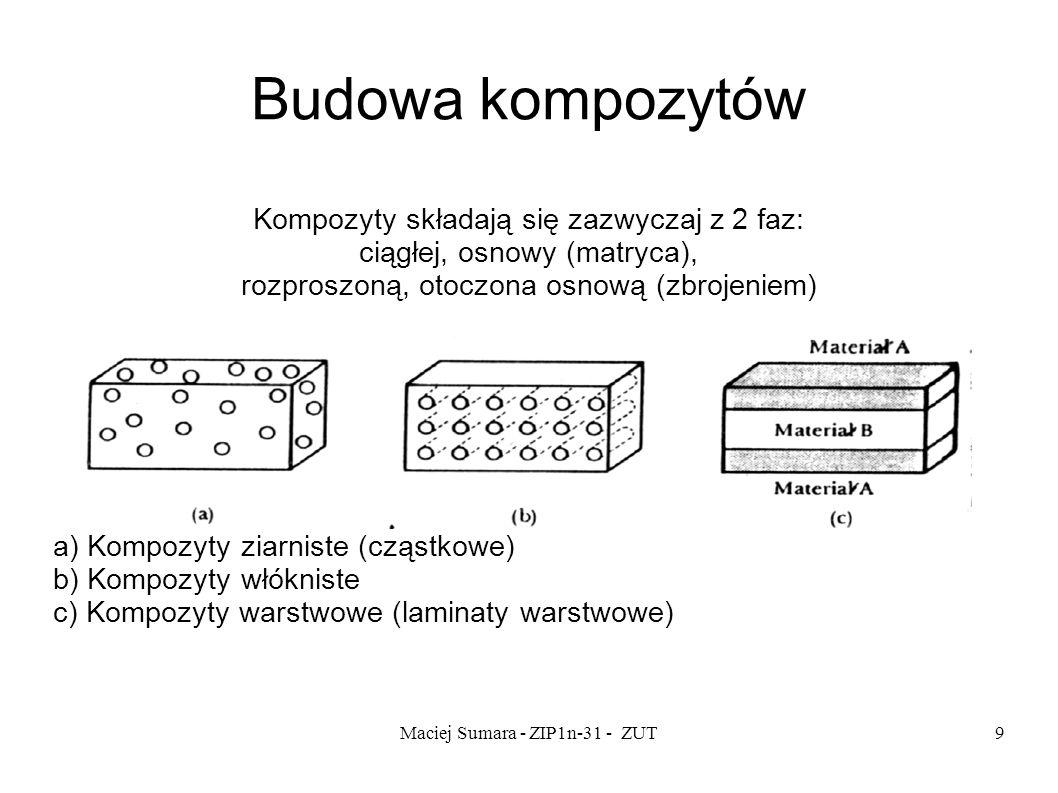 Maciej Sumara - ZIP1n-31 - ZUT9 Budowa kompozytów Kompozyty składają się zazwyczaj z 2 faz: ciągłej, osnowy (matryca), rozproszoną, otoczona osnową (z