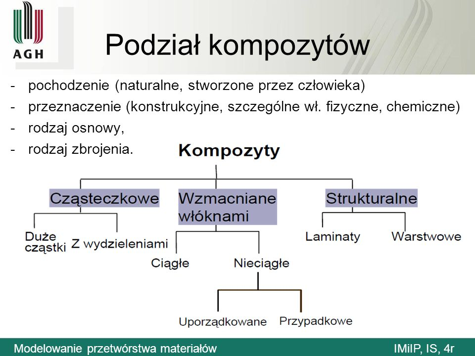 Podział kompozytów -pochodzenie (naturalne, stworzone przez człowieka) -przeznaczenie (konstrukcyjne, szczególne wł.