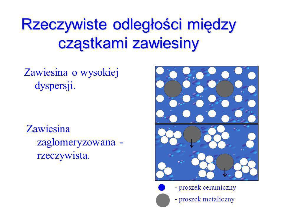 Rzeczywiste odległości między cząstkami zawiesiny Zawiesina o wysokiej dyspersji.