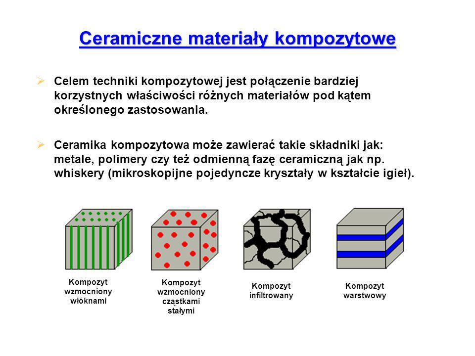 Ceramiczne materiały kompozytowe Celem techniki kompozytowej jest połączenie bardziej korzystnych właściwości różnych materiałów pod kątem określonego zastosowania.