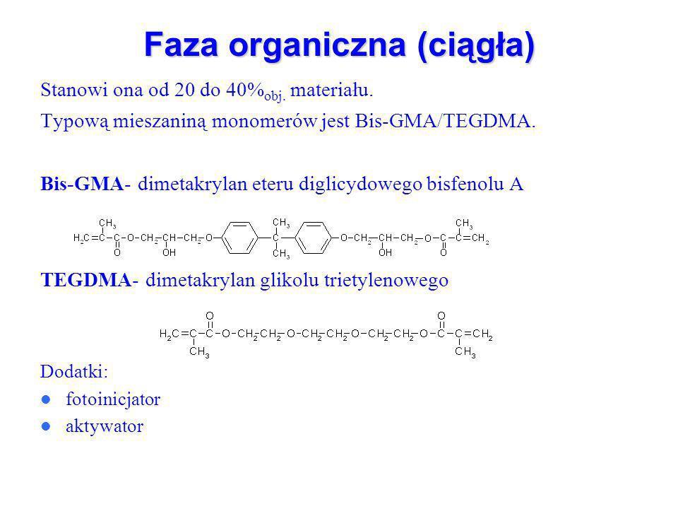 Faza organiczna (ciągła) Stanowi ona od 20 do 40% obj.
