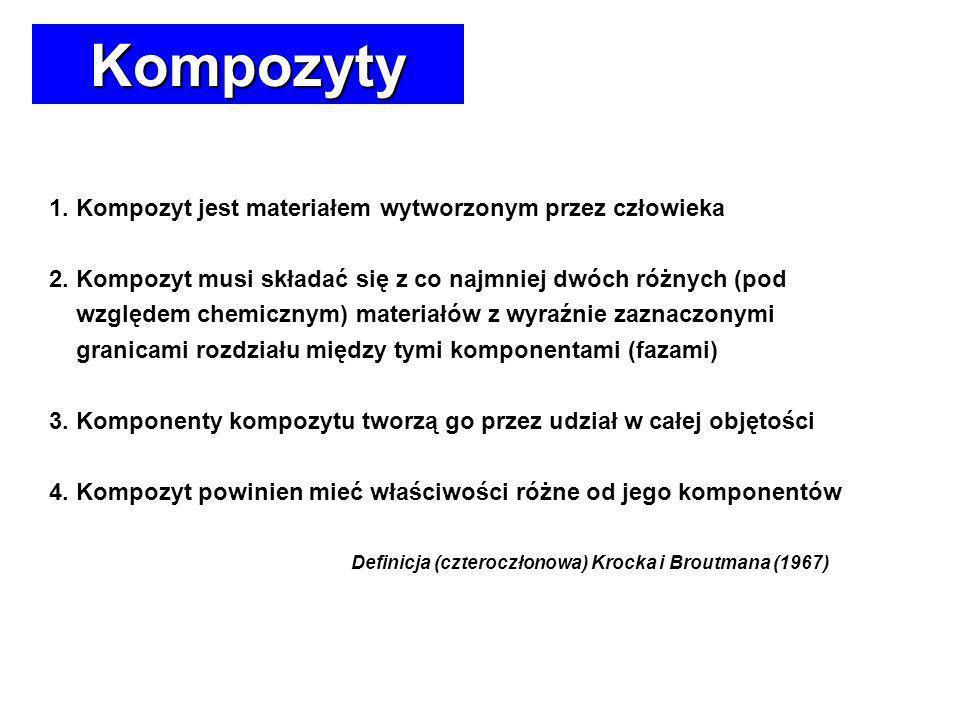1. Kompozyt jest materiałem wytworzonym przez człowieka 2.