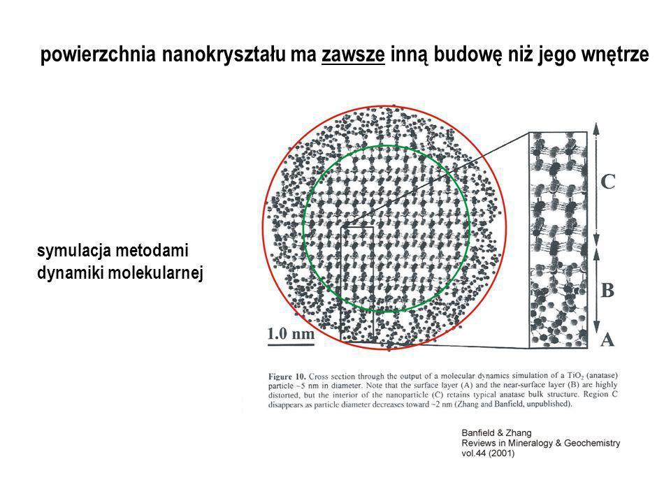 symulacja metodami dynamiki molekularnej powierzchnia nanokryształu ma zawsze inną budowę niż jego wnętrze