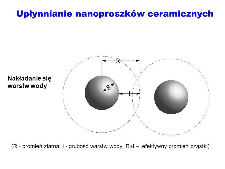 Upłynnianie nanoproszków ceramicznych (R - promień ziarna; l - grubość warstw wody; R+l – efektywny promień cząstki) Nakładanie się warstw wody