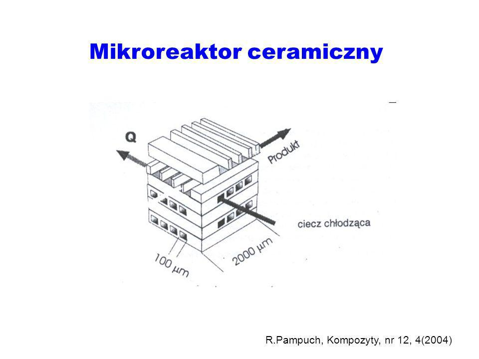 Mikroreaktor ceramiczny R.Pampuch, Kompozyty, nr 12, 4(2004)