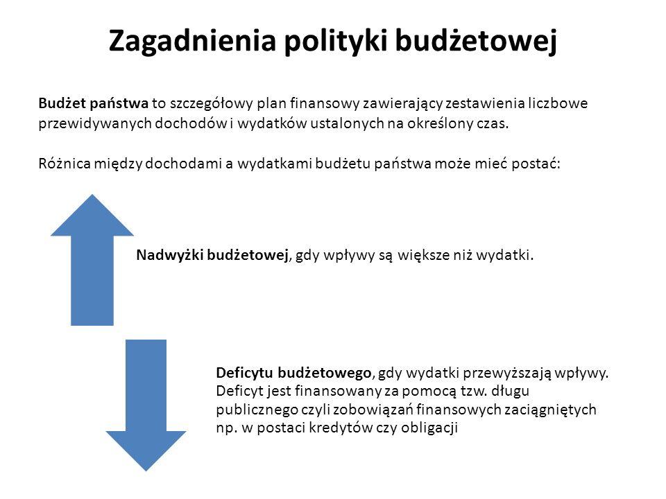Zagadnienia polityki budżetowej Nadwyżki budżetowej, gdy wpływy są większe niż wydatki.