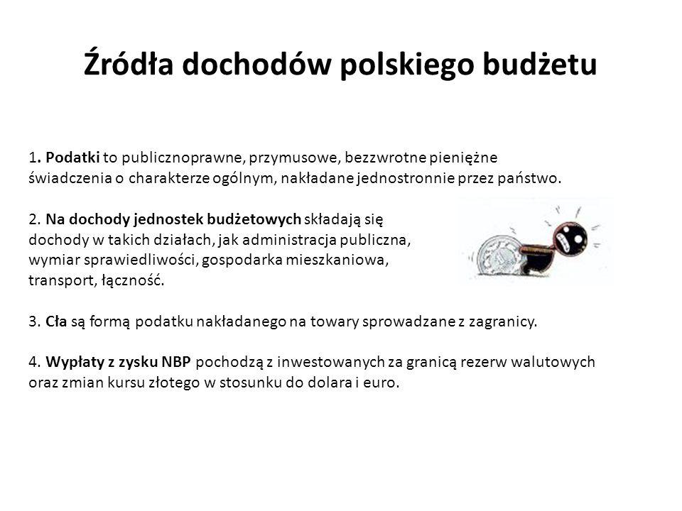 Źródła dochodów polskiego budżetu 1.