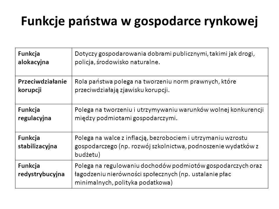 Funkcje państwa w gospodarce rynkowej Funkcja alokacyjna Dotyczy gospodarowania dobrami publicznymi, takimi jak drogi, policja, środowisko naturalne.