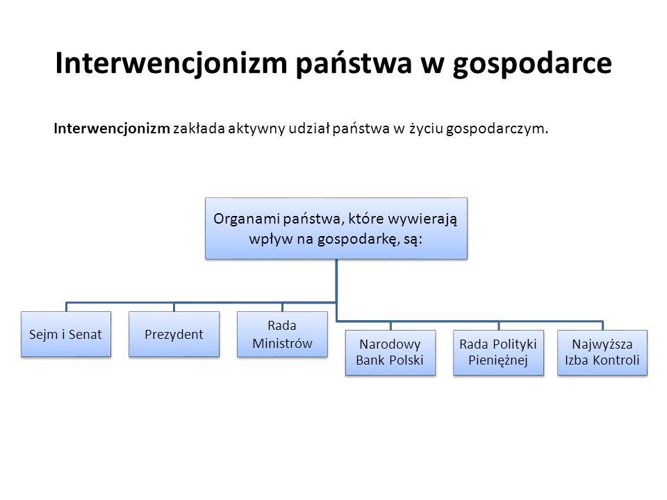 Interwencjonizm państwa w gospodarce Interwencjonizm zakłada aktywny udział państwa w życiu gospodarczym.