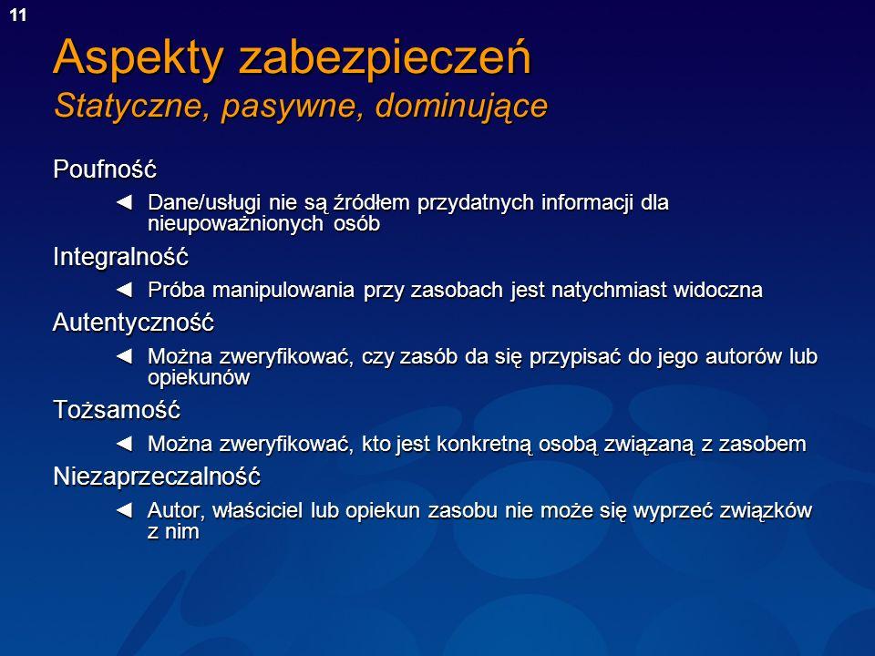 12 Aspekty zabezpieczeń Dynamiczne, aktywne, przejściowe Autoryzacja Jasne jest, jakie działania są dozwolone w odniesieniu do zasobu Jasne jest, jakie działania są dozwolone w odniesieniu do zasobuUtrata Zasób jest nieodwracalnie tracony (lub koszt odzyskania jest zbyt wysoki) Zasób jest nieodwracalnie tracony (lub koszt odzyskania jest zbyt wysoki) Odmowa dostępu (lub odmowa usługi) Dostęp do zasobu jest czasowo niemożliwy Dostęp do zasobu jest czasowo niemożliwy