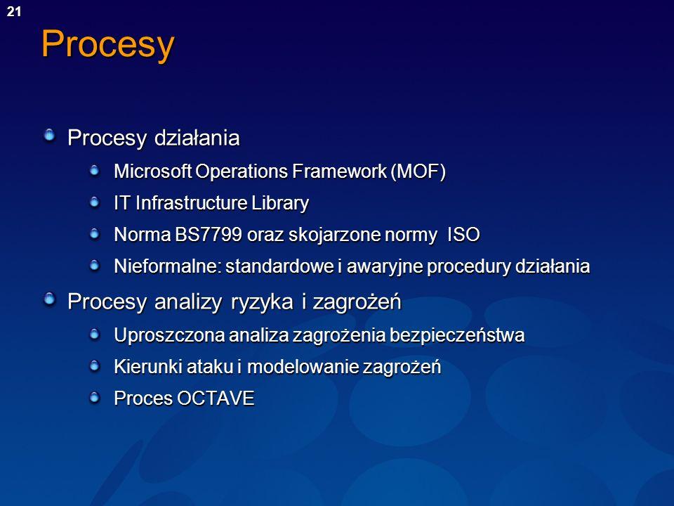 22 Procesy działania (operacyjne) W minimalnym zakresie, zdefiniować Standardowe procedury działania Zestaw zasad zabezpieczeń stosowanych w normalnych warunkach Mogą być oparte na zasadach grupy Windows AD Awaryjne procedury działania Surowsze zasady stosowane w warunkach zwiększonego ryzyka lub wystąpienia ataku Dążyć do osiągnięcia zgodności z ogólnymi ramami procesów działania Np.