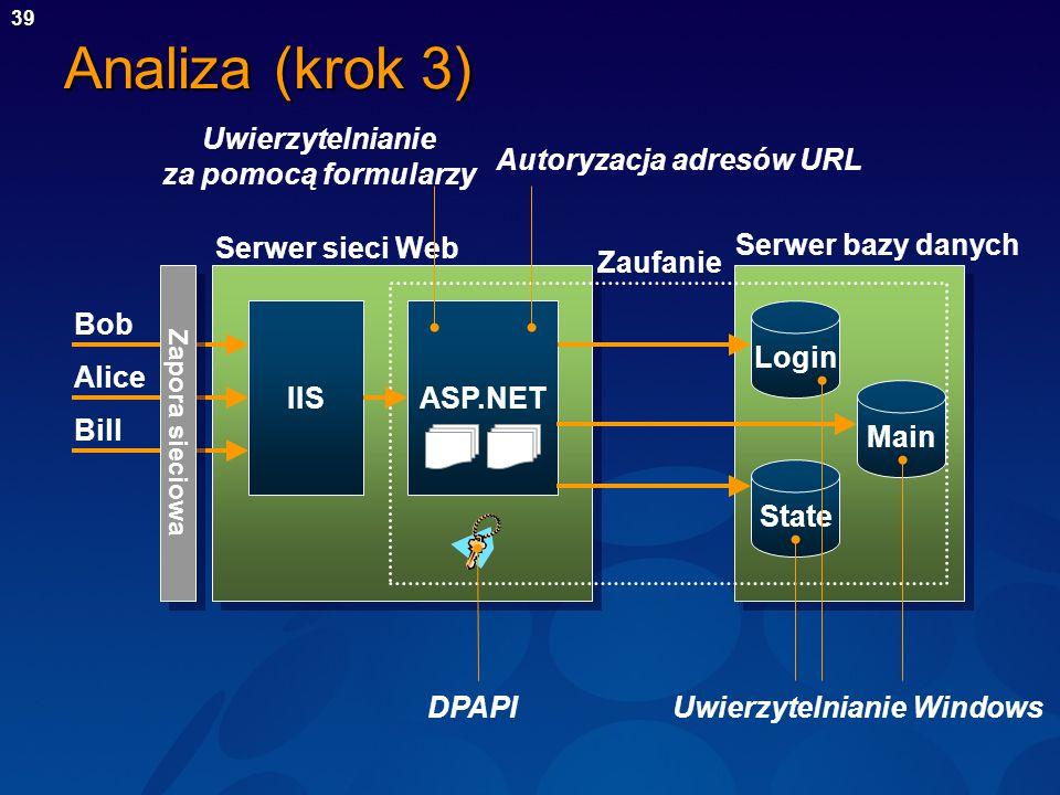 40 STRIDE Technika określania zagrożeń (krok 4) Typ zagrożenia Przykłady Fałszowanie Fałszowanie wiadomości e-mail Powtarzanie uwierzytelniania Zniekształcanie Zmiana danych podczas transmisji Zmiana danych w bazie danych Zaprzeczanie Usunięcie istotnych danych i zaprzeczanie temu Zakup produktu i zaprzeczanie temu Ujawnianie informacji Ujawnianie informacji w komunikatach o błędach Ujawnianie kodu w witrynie sieci Web Odmowa usługi Zalewanie usługi sieci Web nieprawidłowymi żądaniami Zalewanie sieci pakietami SYN Podwyższanie uprawnień Uzyskiwanie uprawnień administratora Używanie zestawu w pamięci GAC do tworzenia konta