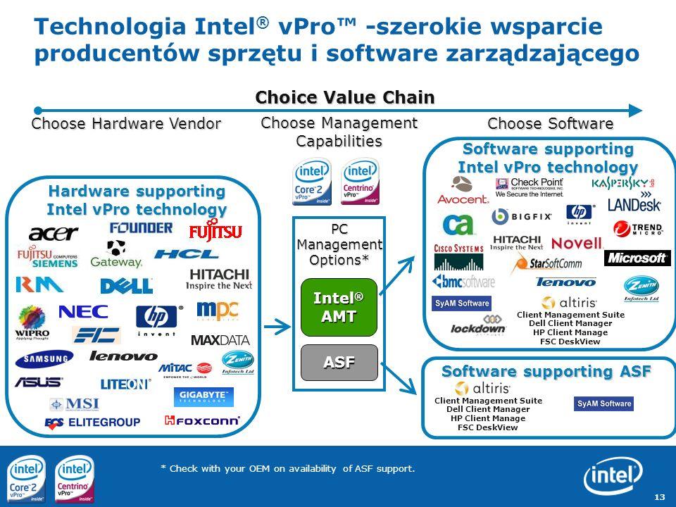 13 Technologia Intel ® vPro -szerokie wsparcie producentów sprzętu i software zarządzającego Hardware supporting Intel vPro technology ASF Intel ® AMT