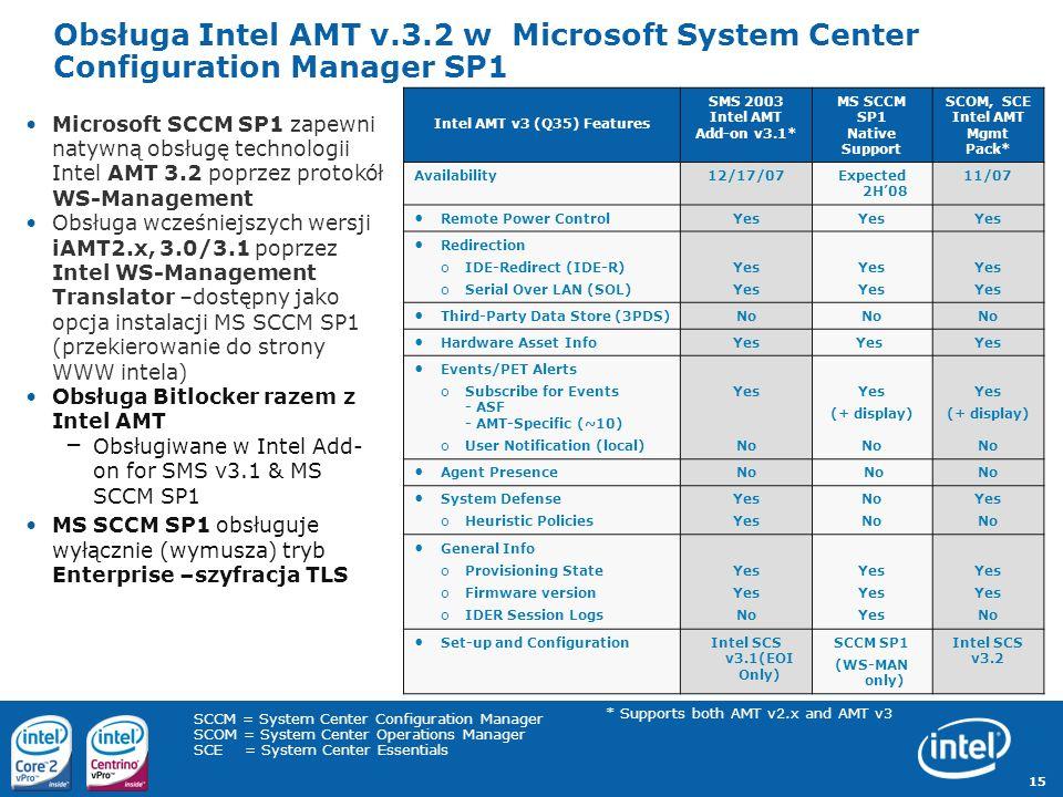 15 Obsługa Intel AMT v.3.2 w Microsoft System Center Configuration Manager SP1 Intel AMT v3 (Q35) Features SMS 2003 Intel AMT Add-on v3.1* MS SCCM SP1