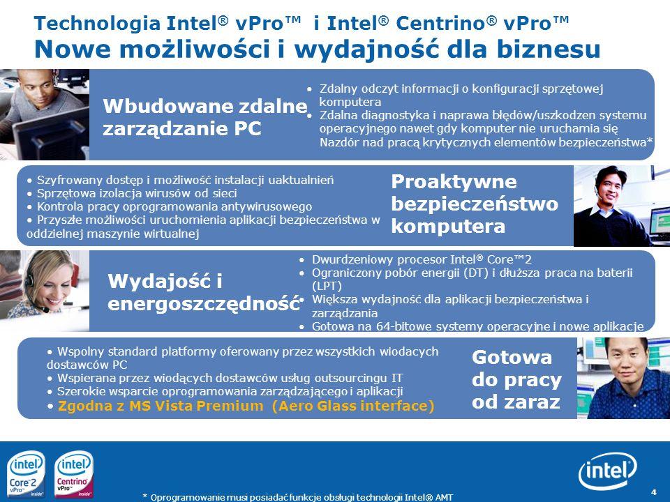 4 Technologia Intel ® vPro i Intel ® Centrino ® vPro Nowe możliwości i wydajność dla biznesu Zdalny odczyt informacji o konfiguracji sprzętowej komput