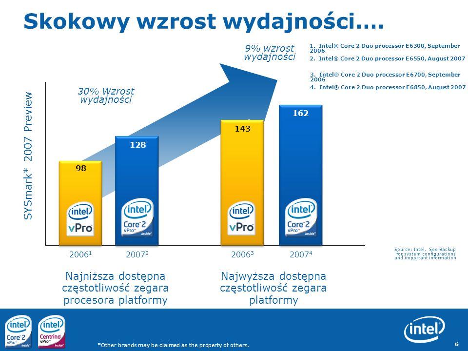 6 Skokowy wzrost wydajności…. SYSmark* 2007 Preview Najniższa dostępna częstotliwość zegara procesora platformy 98 2006 1 2007 2 Najwyższa dostępna cz