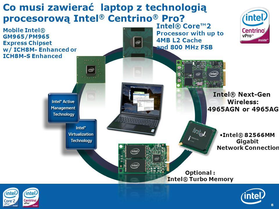 8 Mobile Intel® GM965/PM965 Express Chipset w/ ICH8M- Enhanced or ICH8M-S Enhanced Optional : Intel® Turbo Memory Intel® 82566MM Gigabit Network Conne