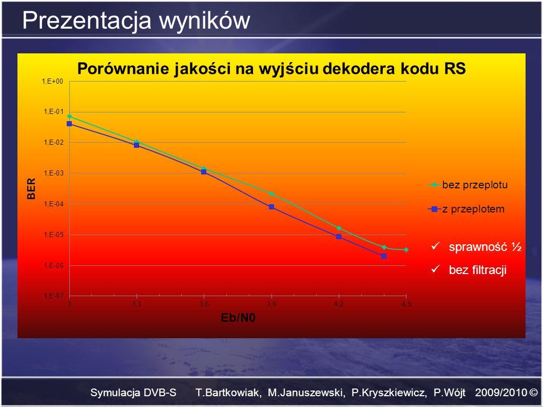 Symulacja DVB-S T.Bartkowiak, M.Januszewski, P.Kryszkiewicz, P.Wójt 2009/2010 © Prezentacja wyników sprawność ½ bez filtracji