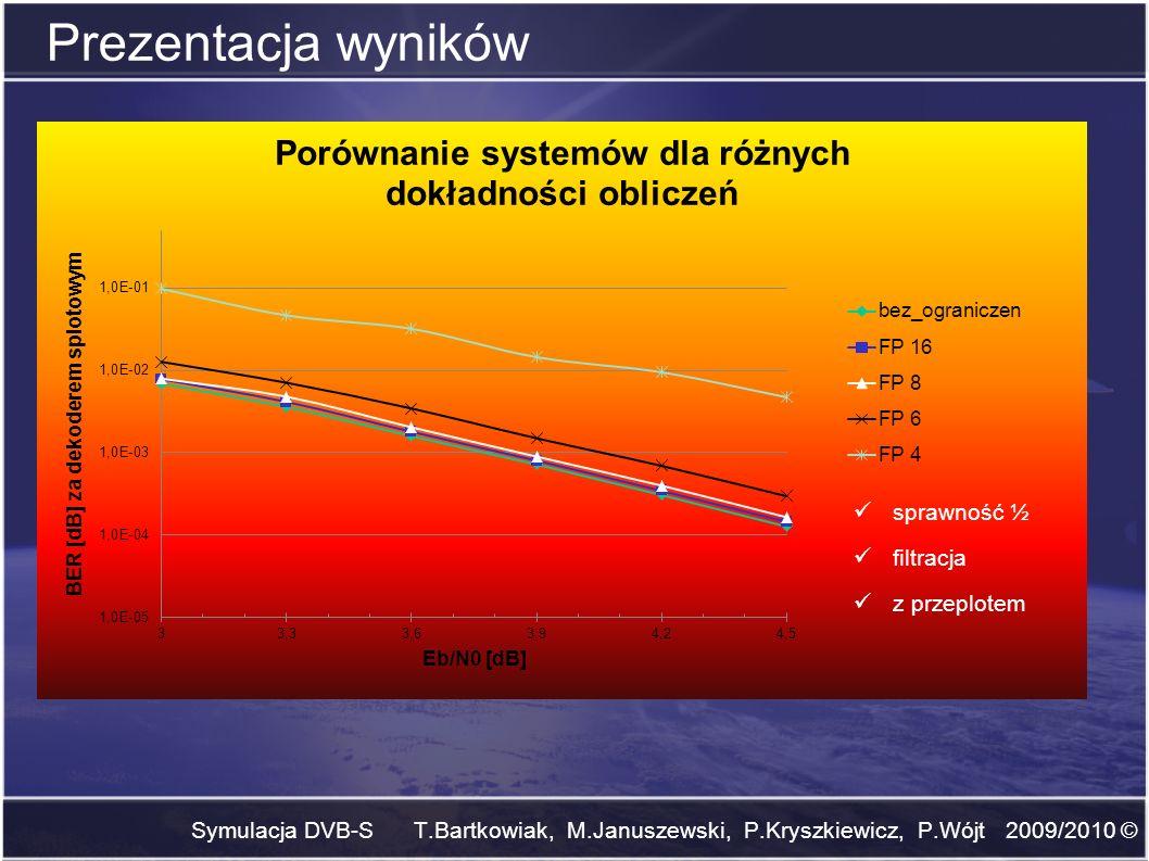 Symulacja DVB-S T.Bartkowiak, M.Januszewski, P.Kryszkiewicz, P.Wójt 2009/2010 © Prezentacja wyników sprawność ½ filtracja z przeplotem