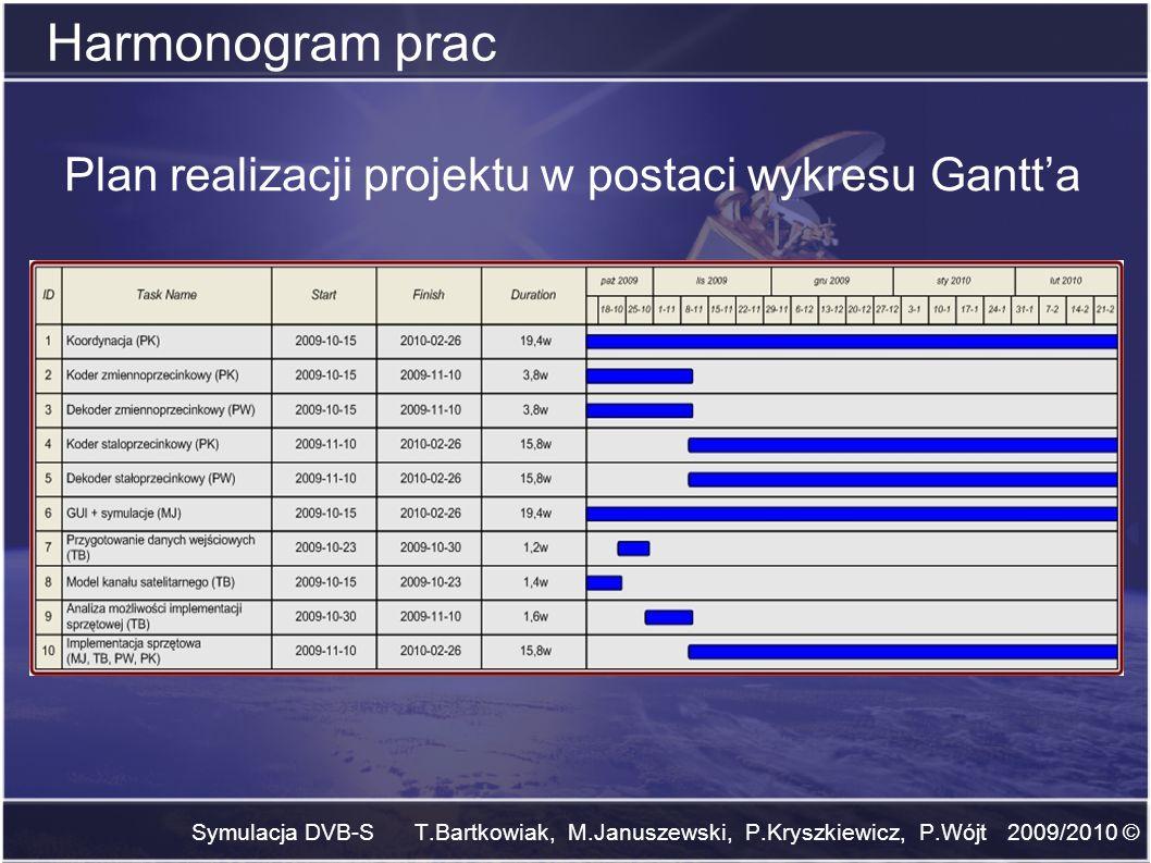 Symulacja DVB-S T.Bartkowiak, M.Januszewski, P.Kryszkiewicz, P.Wójt 2009/2010 © Harmonogram prac Plan realizacji projektu w postaci wykresu Gantta