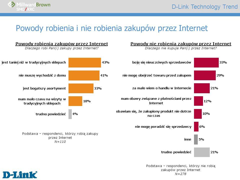 D-Link Technology Trend Powody robienia i nie robienia zakupów przez Internet Podstawa – respondenci, którzy robią zakupy przez Internet N=110 Powody robienia zakupów przez Internet Dlaczego robi Pan(i) zakupy przez Internet.