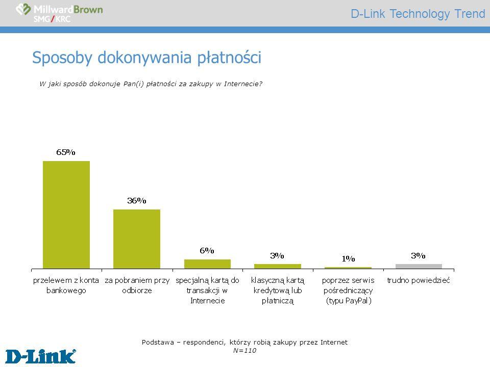 D-Link Technology Trend Sposoby dokonywania płatności W jaki sposób dokonuje Pan(i) płatności za zakupy w Internecie.
