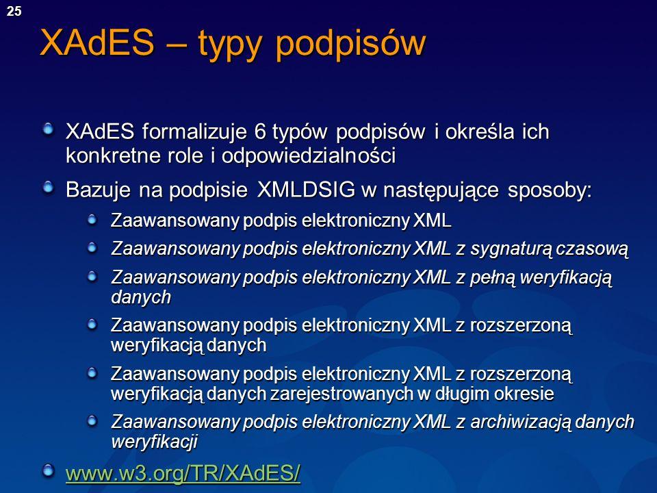 25 XAdES – typy podpisów XAdES formalizuje 6 typów podpisów i określa ich konkretne role i odpowiedzialności Bazuje na podpisie XMLDSIG w następujące