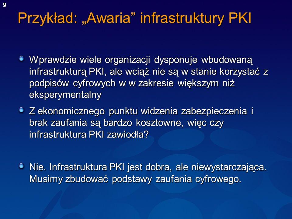 9 Przykład: Awaria infrastruktury PKI Wprawdzie wiele organizacji dysponuje wbudowaną infrastrukturą PKI, ale wciąż nie są w stanie korzystać z podpis