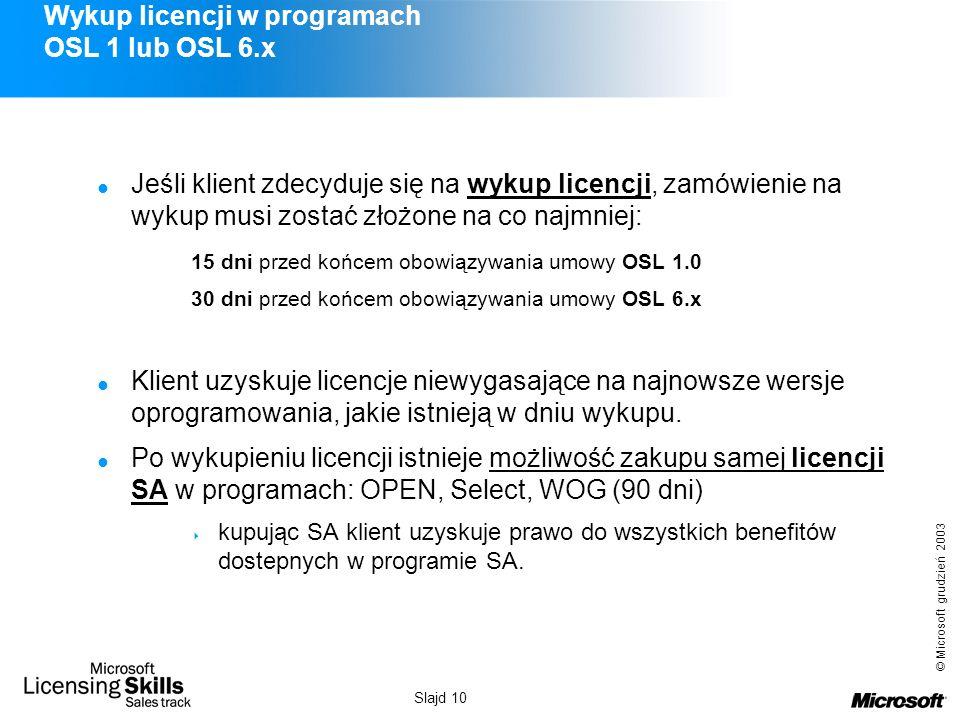 © Microsoft grudzień 2003 Slajd 10 Wykup licencji w programach OSL 1 lub OSL 6.x Jeśli klient zdecyduje się na wykup licencji, zamówienie na wykup mus