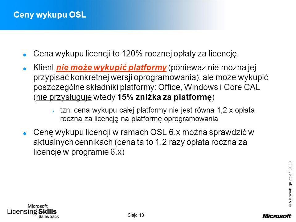 © Microsoft grudzień 2003 Slajd 13 Ceny wykupu OSL Cena wykupu licencji to 120% rocznej opłaty za licencję. Klient nie może wykupić platformy (poniewa