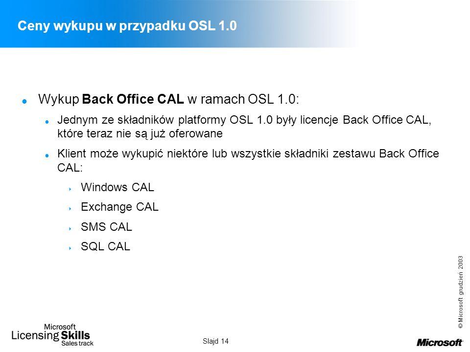 © Microsoft grudzień 2003 Slajd 14 Ceny wykupu w przypadku OSL 1.0 Wykup Back Office CAL w ramach OSL 1.0: Jednym ze składników platformy OSL 1.0 były