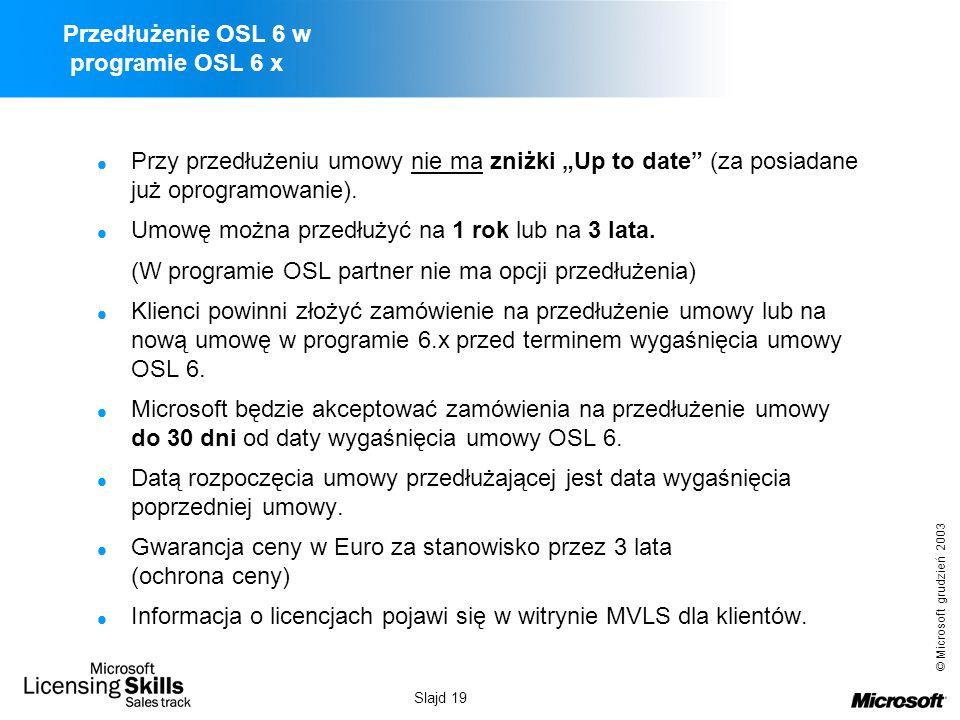 © Microsoft grudzień 2003 Slajd 19 Przedłużenie OSL 6 w programie OSL 6 x Przy przedłużeniu umowy nie ma zniżki Up to date (za posiadane już oprogramo