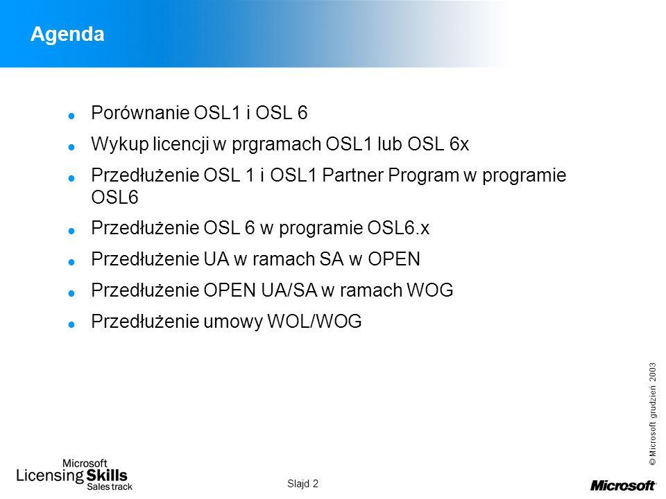 © Microsoft grudzień 2003 Slajd 2 Agenda Porównanie OSL1 i OSL 6 Wykup licencji w prgramach OSL1 lub OSL 6x Przedłużenie OSL 1 i OSL1 Partner Program