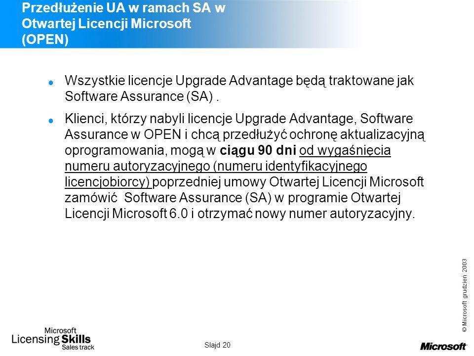 © Microsoft grudzień 2003 Slajd 20 Przedłużenie UA w ramach SA w Otwartej Licencji Microsoft (OPEN) Wszystkie licencje Upgrade Advantage będą traktowa