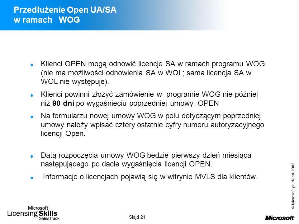 © Microsoft grudzień 2003 Slajd 21 Przedłużenie Open UA/SA w ramach WOG Klienci OPEN mogą odnowić licencje SA w ramach programu WOG. (nie ma możliwośc