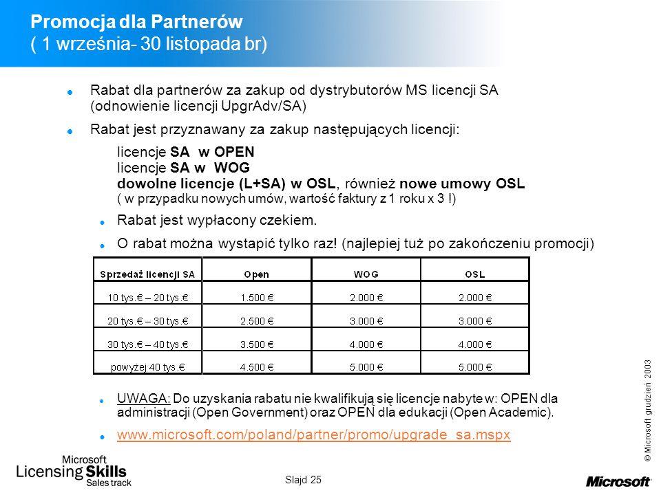 © Microsoft grudzień 2003 Slajd 25 Promocja dla Partnerów ( 1 września- 30 listopada br) Rabat dla partnerów za zakup od dystrybutorów MS licencji SA
