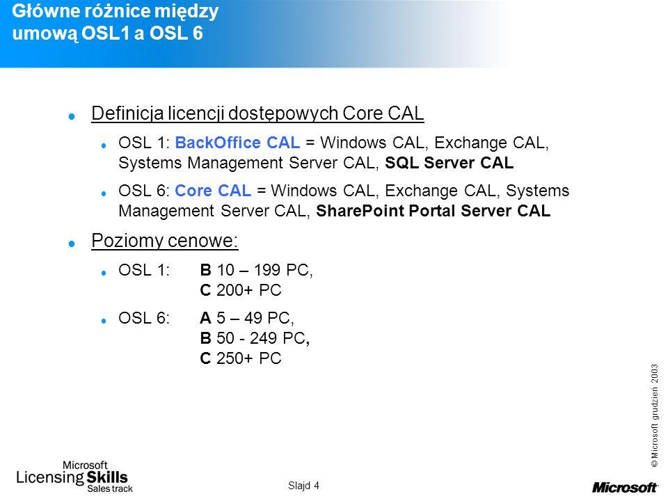 © Microsoft grudzień 2003 Slajd 4 Główne różnice między umową OSL1 a OSL 6 Definicja licencji dostępowych Core CAL OSL 1: BackOffice CAL = Windows CAL
